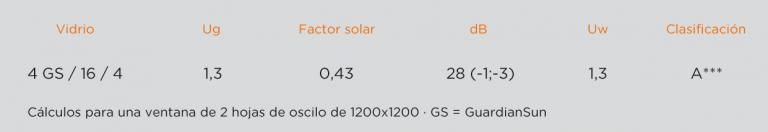 top-70-clasificacion-energetica