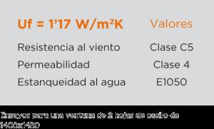 valores-top-70-uf