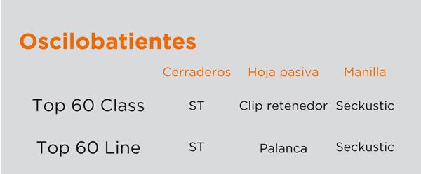 oscilobatientes-top-60