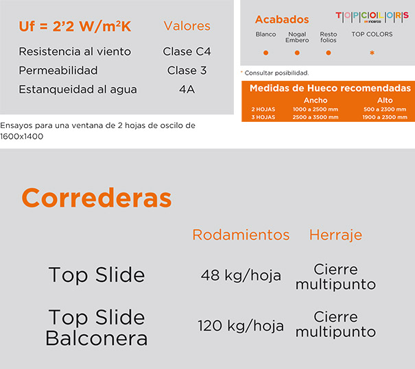 top-slide-balconera-caracteristicas
