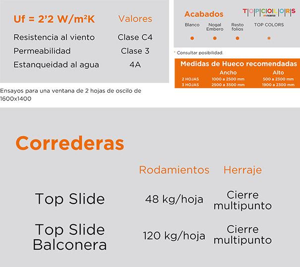 top-slide-balconera-caracteristicas