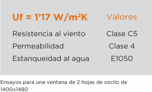 valores-top-70-uf